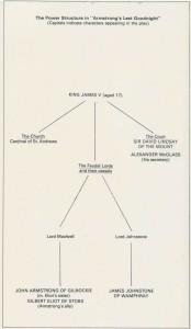Cast List - Armstrongs Last  Goodnight - 1965 - 3 of 3