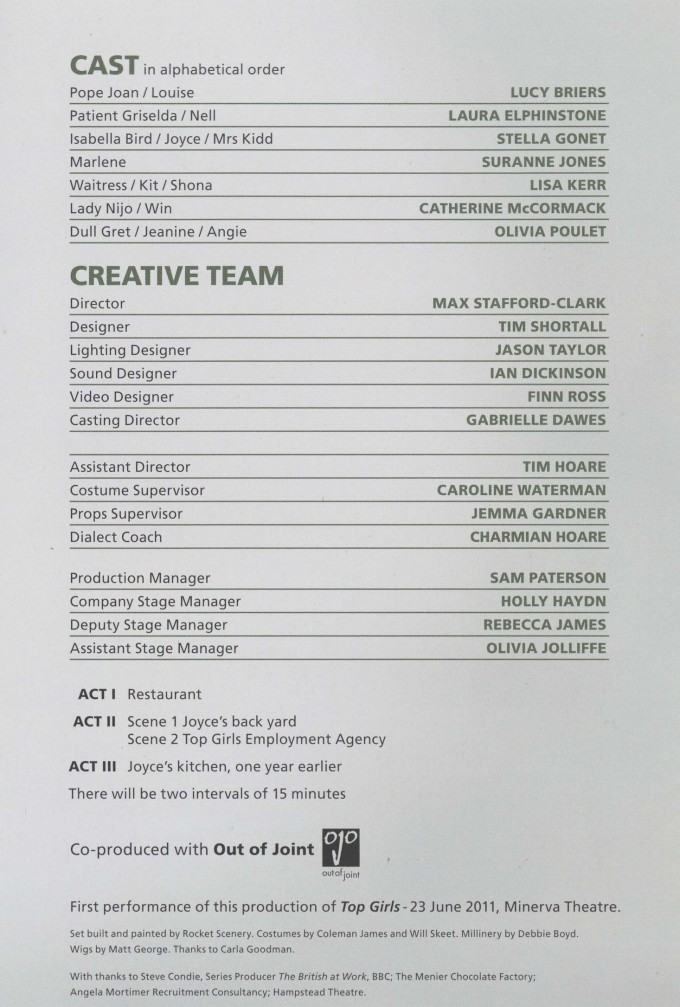 Cast List - Top Girls - 2011