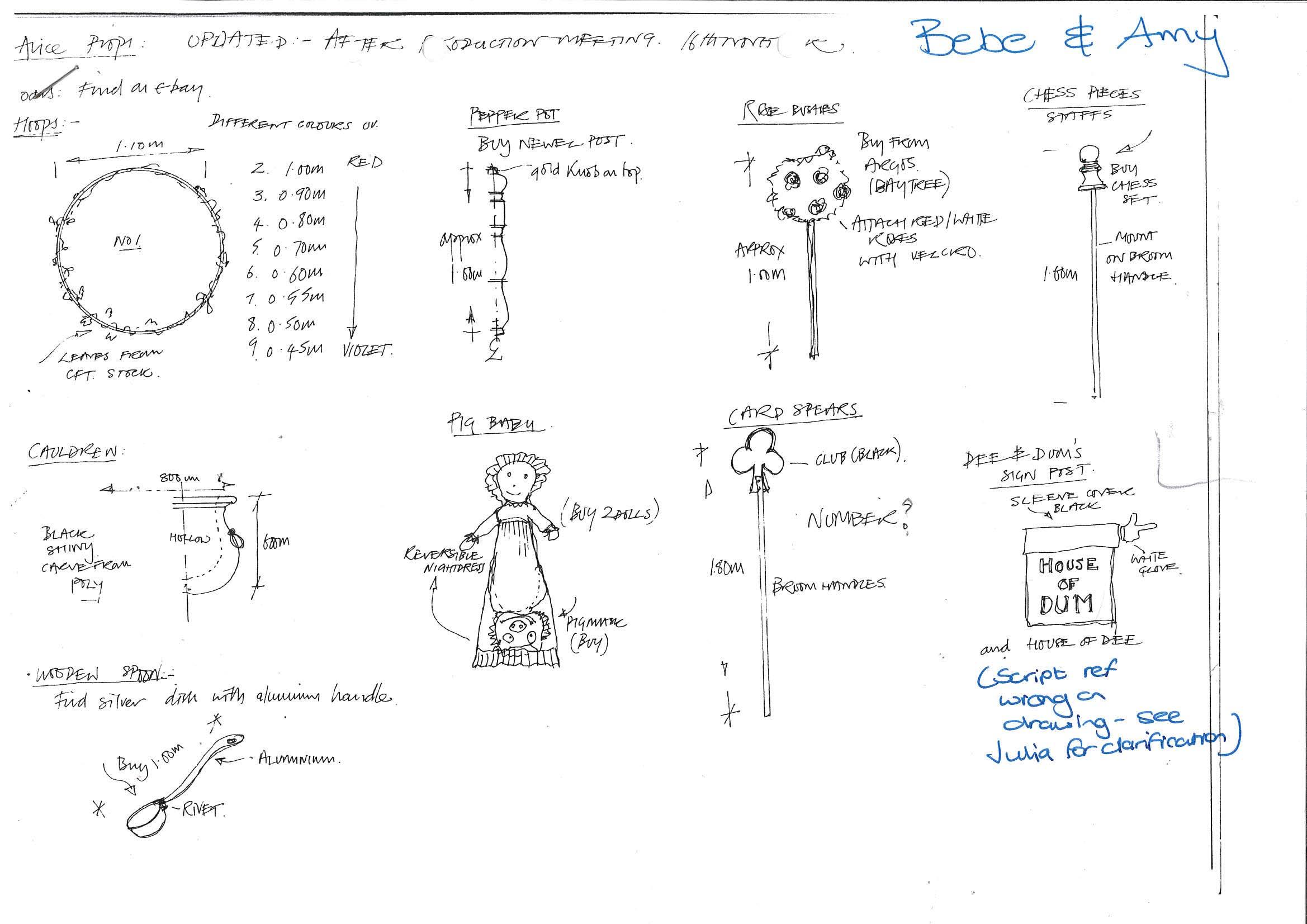 Prop designs Alice in Wonderland - 2010 - CFT Digital Archive