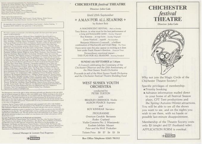 Cast List - Miranda - 1987 - 2 of 2
