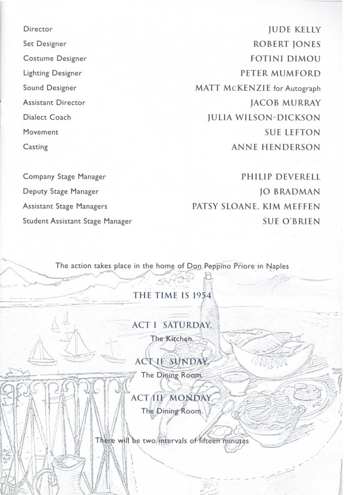 Cast List - Saturday, Sunday, Monday - 1998 - 2 of 2