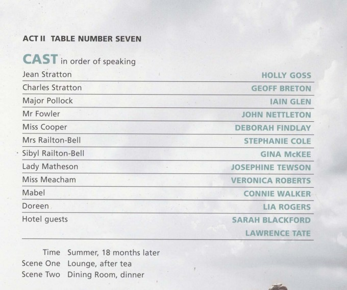 Cast List - Seperate Tables- 2009 - 2 of 2