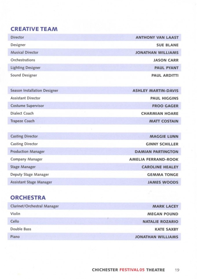 Cast List - Six Pictures of Lee Miller - 2005 - 2 of 2