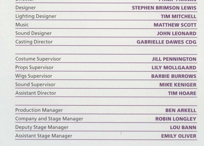 Cast List - The Master Builder - 2010