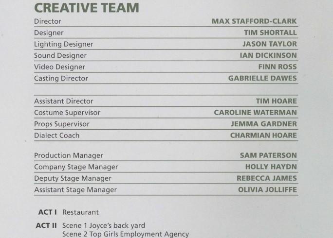 Cast List - Top Girls - 2011