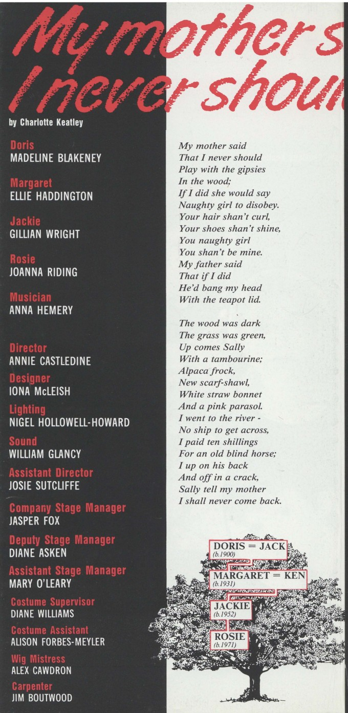 Cast list - My mother said I never should - 1990