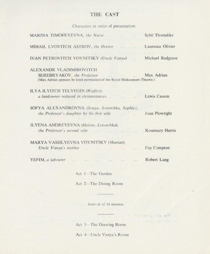 Cast list - Uncle Vanya - 1963